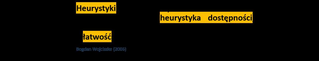Zaburzenia - heurystyki